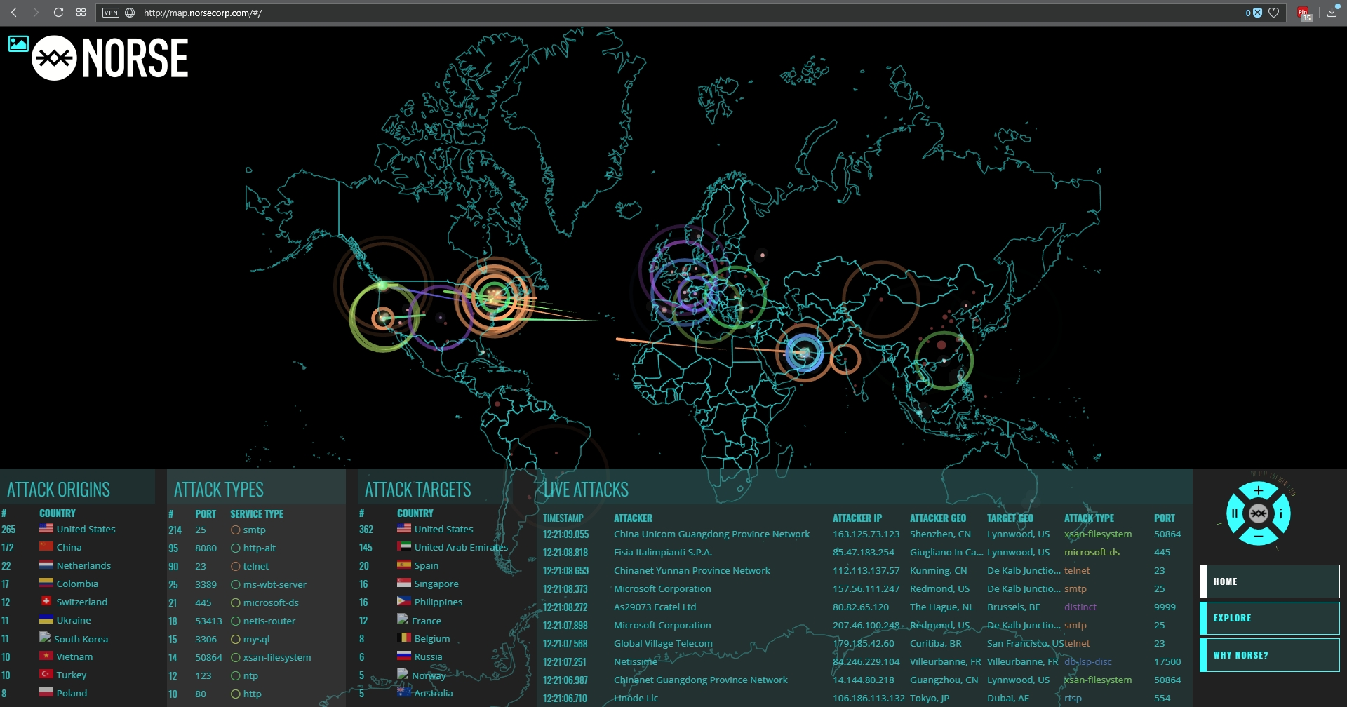 Norsecorp's Threat Map